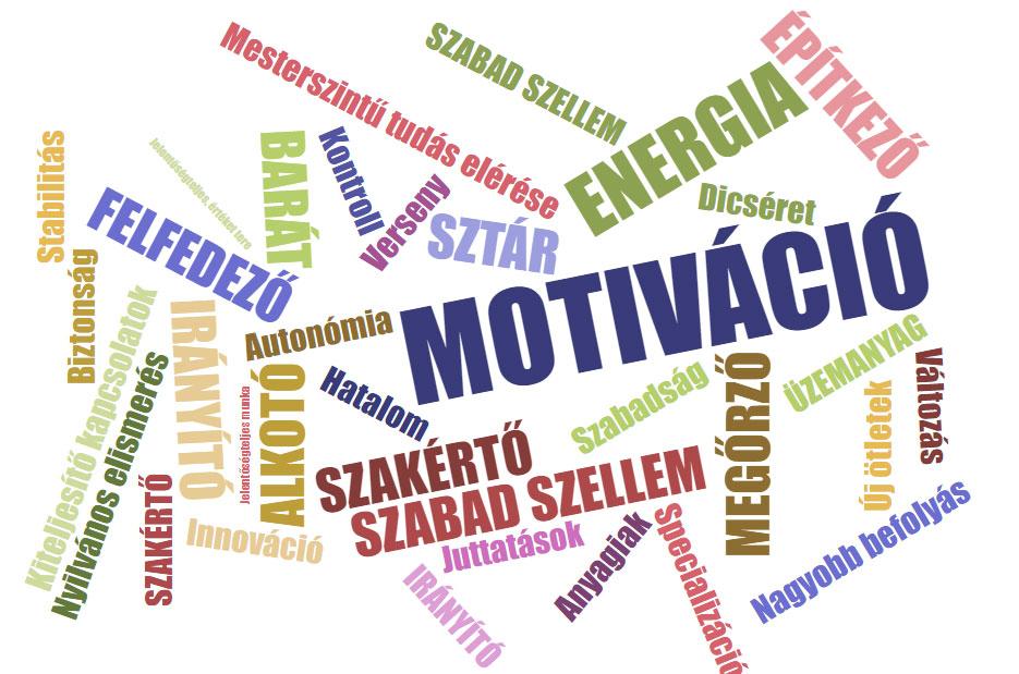 motivációs energiák